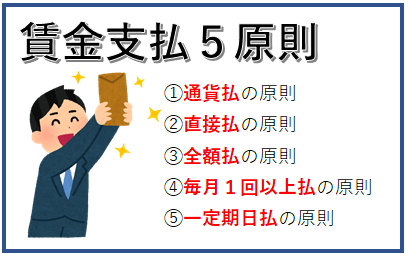 賃金支払5原則